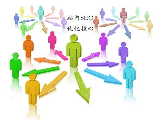 站内内容SEO优化排名怎么操作